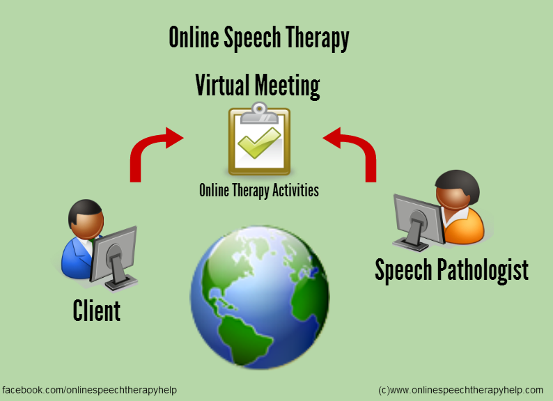 Four Favorite Online Games for Speech Therapy