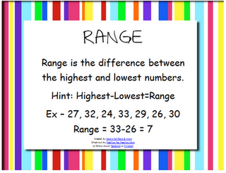 what does the mathematical term range mean