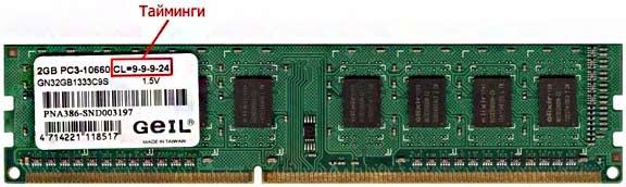 Тайминг оперативной памяти