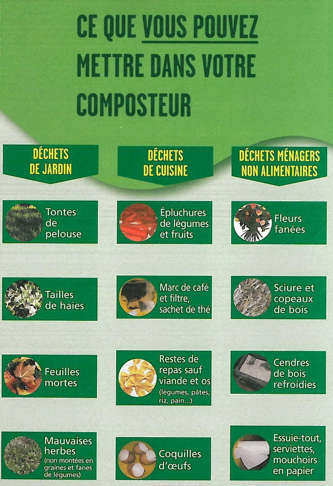 Les gens de cottin compost mode d 39 emploi - Que mettre dans le composteur de jardin ...