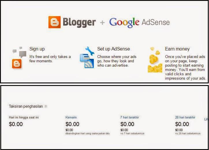 Cara Agar Bisa Pay Out dari Google Adsense Tiap Bulan