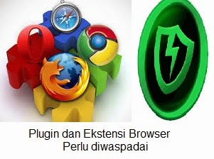 Plugin-Terwujud.com