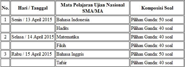 Jadwal Ujian Nasional (UN) SMA 2015 Jurusan AGAMA
