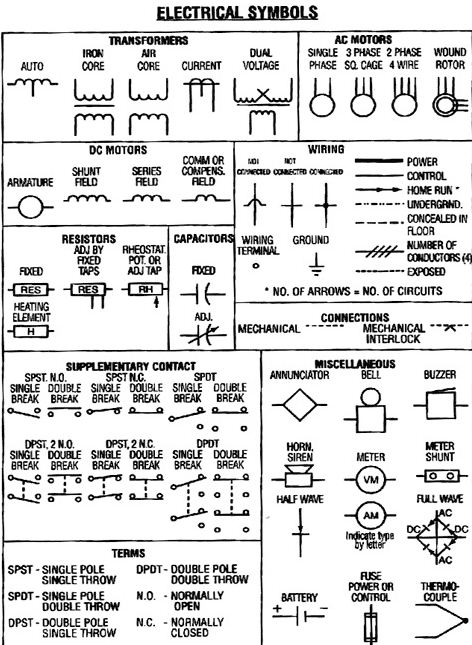 Master Electrical Schematic Code Diagrams
