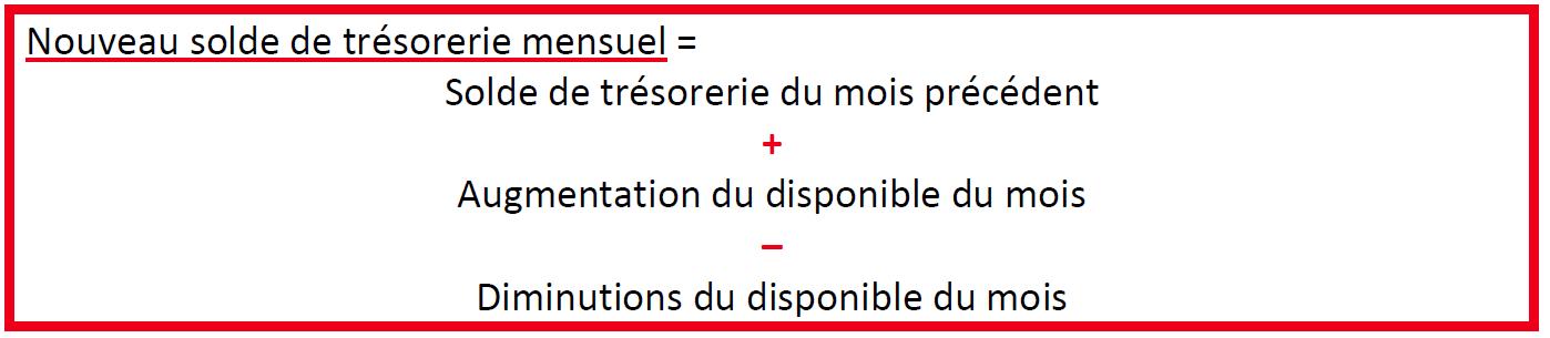 Il Est Donc Essentiel De Suivre La Tresorerie Et Les Echeances Avec Attention