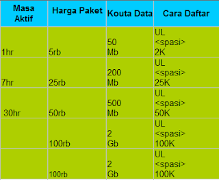 Paket Internet IM3 Unlimited Terbaru 2015