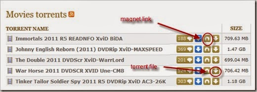 magnet link and torrent file download