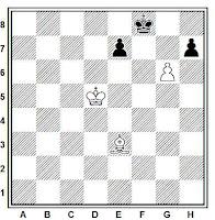 Estudio artístico de ajedrez de A. A. Troitzky, 1895, Xadrez brasileiro, 1936