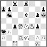 Bejtovic Czech Republic Chess