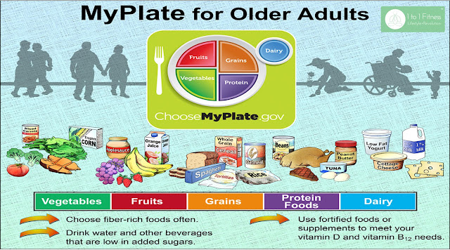 Healthy Aging Meal Plan