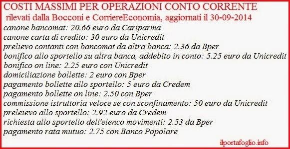 operazioni conto corrente, costi medi