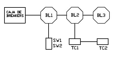 Instalacion de cajas para interruptor doble y tomacorrientes 120V