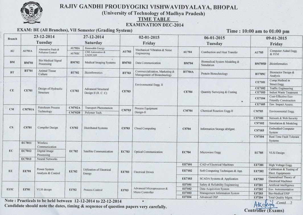 Rgpv b e 7th sem grading exam time table 2014 2015 for Rgpv time table 6th sem 2015