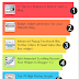 Cara membuat popular posts warna warni rata pinggir di  sidbar blog