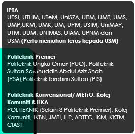 Kategori Institusi Pendidikan