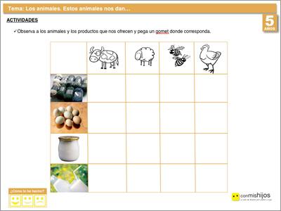 Derivados de la vaca for Para desarrollar una entrada practica