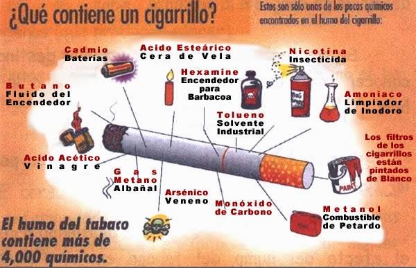 Como dejar fumar por 1 sesión el precio