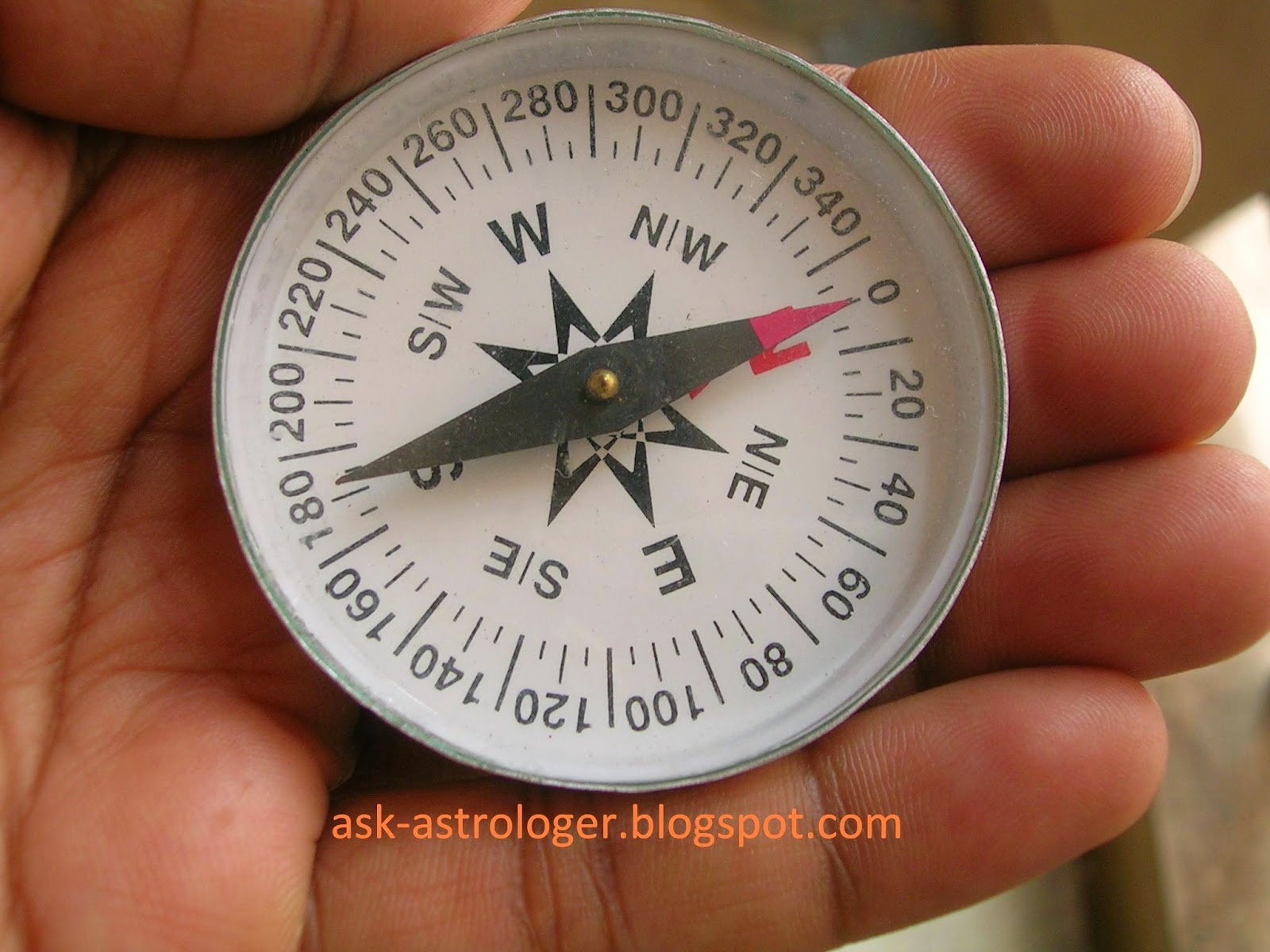 Why does a compass needle always point to the North?