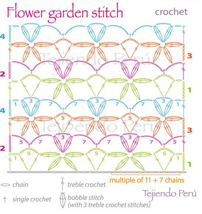 How to crochet the lacy flower pattern video tutorial diagram this free crochet pattern teaches how to make this beautiful lacy flower stitch that would look great as crocheted curtains a lacy crochet shawl or crochet ccuart Images
