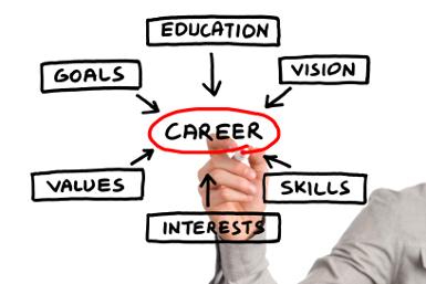Contoh tips wawancara kerja