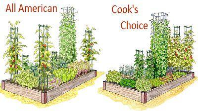 Online tools to plan your vegetable garden for Plan your garden online