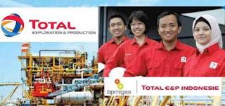 Lowongan Kerja 2013 Terbaru Total E&P Indonesie Untuk Lulusan S1 dan S2, lowongan kerja oil and gas desember 2012