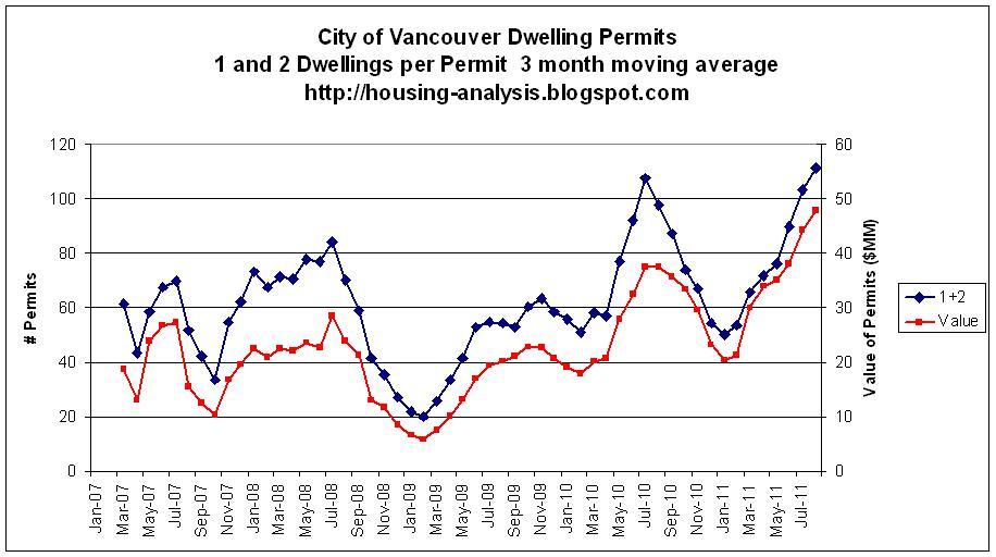 vancouver city analysis filetype pdf