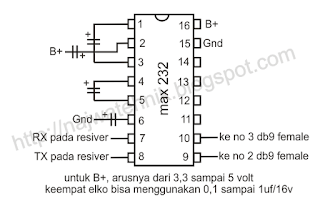 Gambar max232