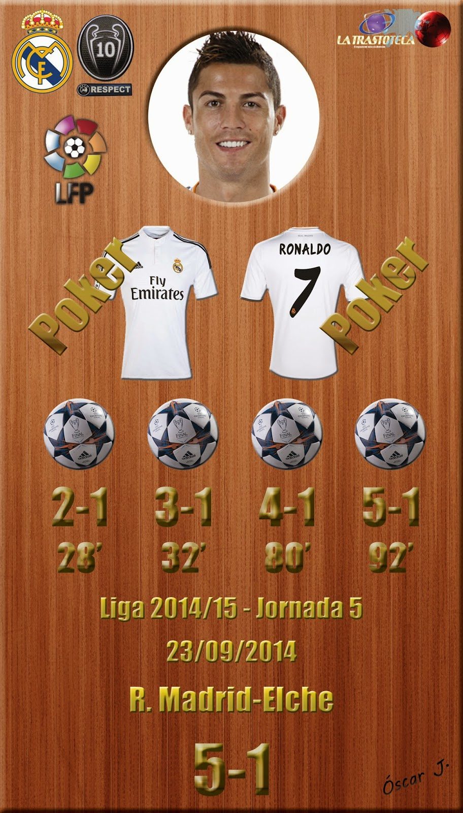 Cristiano Ronaldo, pasa del Hat-Trick y hace un Poker al Elche - Liga 2014/15. Jornada 5 (23/9/2014)