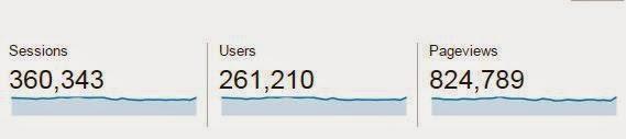 jumlah kunjungan blog