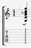 Gminor guitar chord