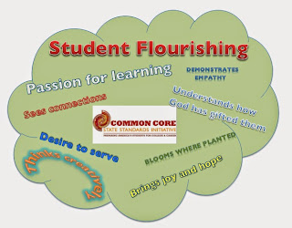 Image of common core values for student flourishing