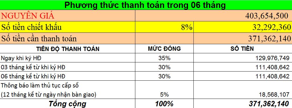 THANH TOAN 6 THANG