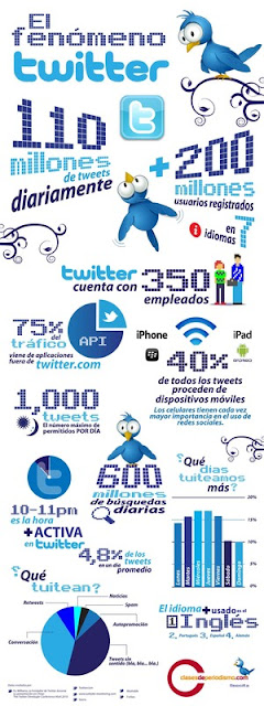 Modern Classroom Activities : Enseña con éxito spanish activities for the modern