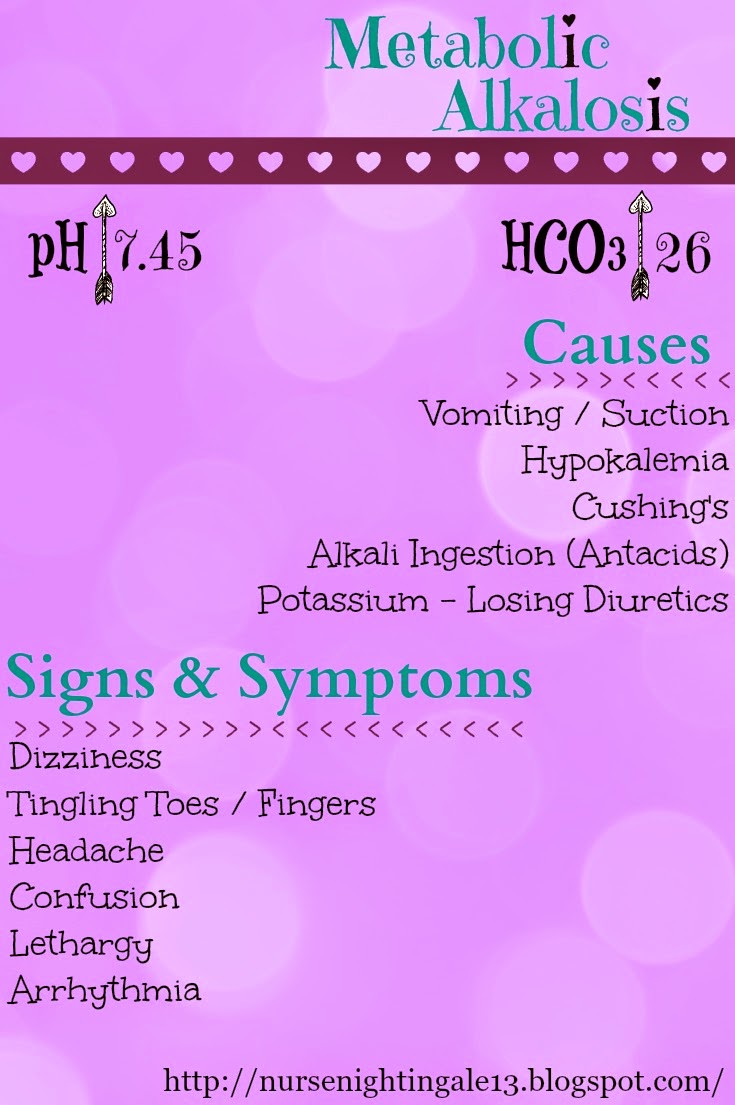 Metabolic Alkalosis, acid-base imbalance, vomiting, suction, antacids, pH, bicarb