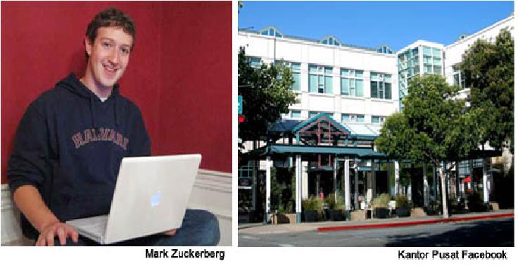 Kantor Pusat facebook dan MArk
