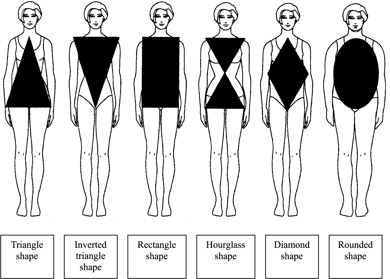 the bloomin u0026 39  couch  body shapes and what to wear