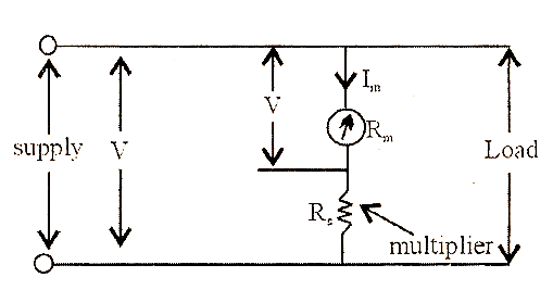 electrical topics  permanent