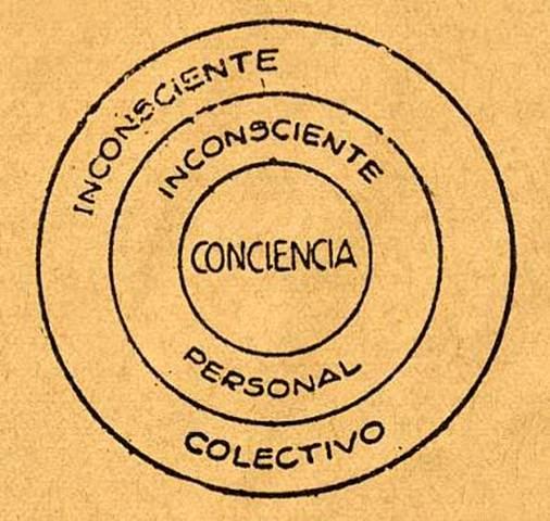 Inconsciente colectivo qu es y c mo lo defini Carl Jung