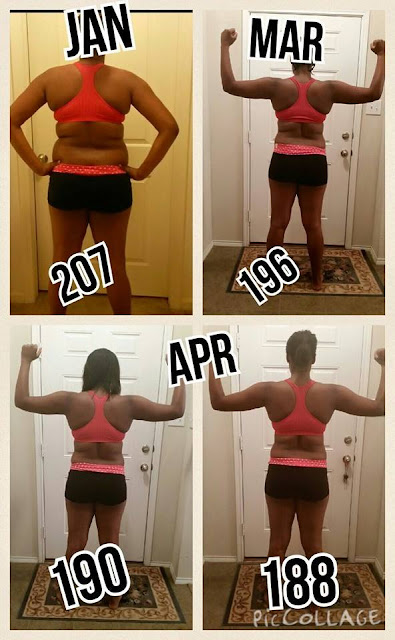 Real Results with Beachbody Challenge Groups