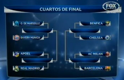 Directo al area cuartos de final de la champions league for Cuartos de final champions
