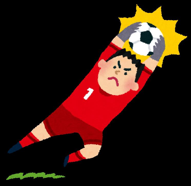 ひらがな 50音表ひらがな : サッカーボールをガッチリ ...
