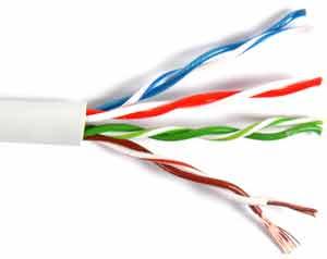 Perbedaan Kabel UTP Dengan Coaxial, Jaringan Komputer, Model Jaringan Komputer