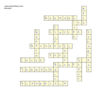 CBSE Class 7 - Our Environment - CH3 - Our Changing Earth - cROSSWORD