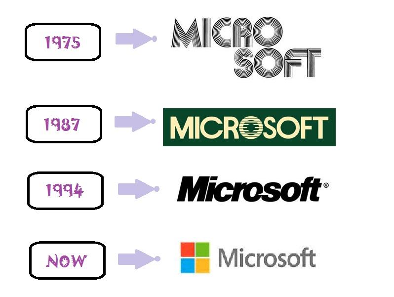 Microsoft (1975): empresa estadounidense de tecnología