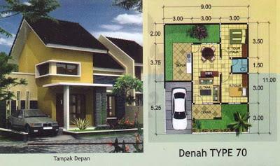 Gambar Rumah Minimalis Type 70/120