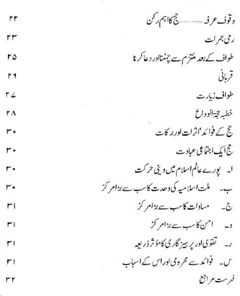 Contents/Index of Hajj O Umrah pdf book by Habib Ur Rahman
