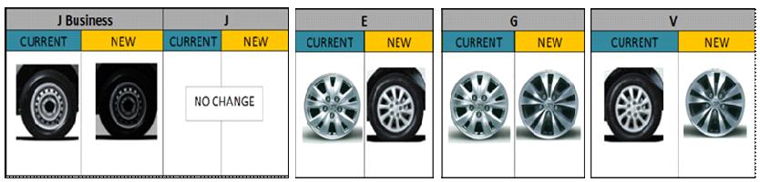 improvement mobil toyota kijang innova 2014 di jakarta