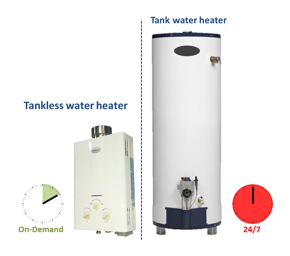 Marey Tankless Water Heater Portable Heat L For Bathroom
