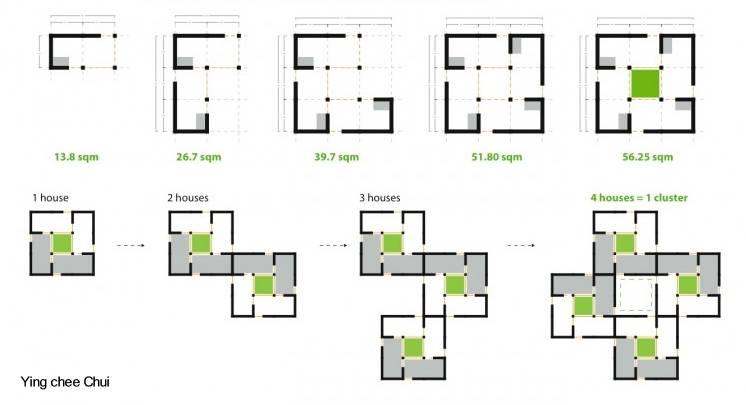 Arquitectura de casas concepto de casa prefabricada for Arquitectura modular